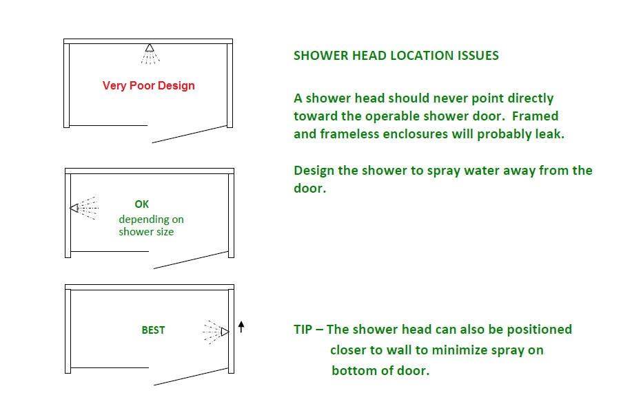 frameless shower nj